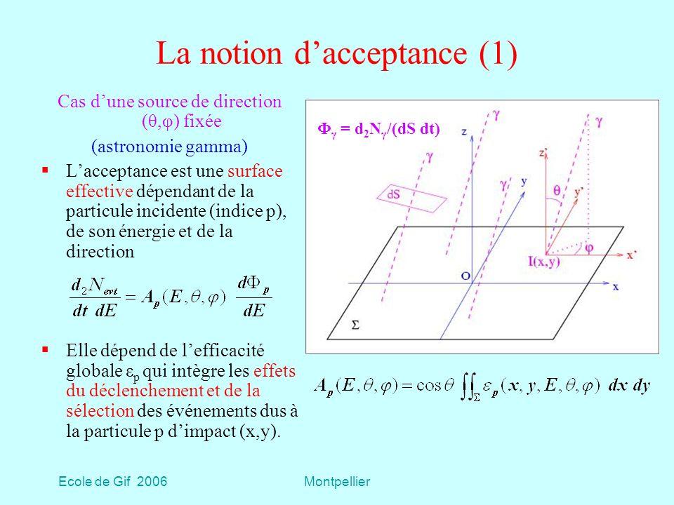 Ecole de Gif 2006Montpellier La notion dacceptance (2) Cas dun rayonnement isotrope Lacceptance est un produit surface ×angle solide dépendant de la particule incidente (indice p) et de son énergie Elle dépend de lefficacité globale ε p qui intègre les effets du déclenchement et de la sélection des événements dus à la particule p dimpact (x,y).