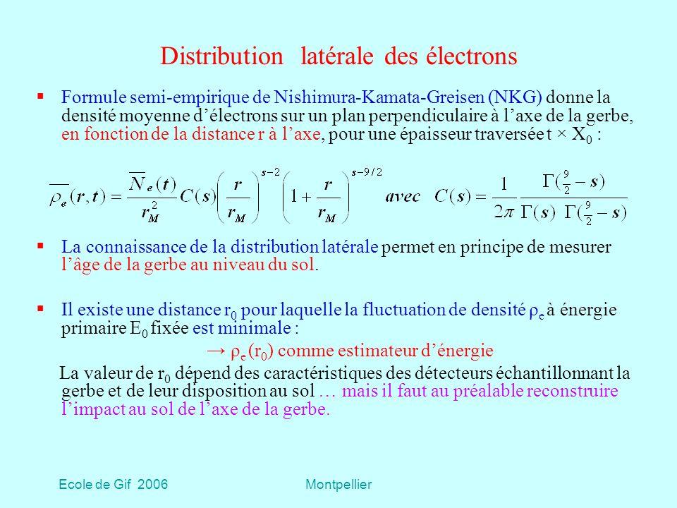Ecole de Gif 2006Montpellier Distribution latérale des électrons Formule semi-empirique de Nishimura-Kamata-Greisen (NKG) donne la densité moyenne délectrons sur un plan perpendiculaire à laxe de la gerbe, en fonction de la distance r à laxe, pour une épaisseur traversée t × X 0 : La connaissance de la distribution latérale permet en principe de mesurer lâge de la gerbe au niveau du sol.