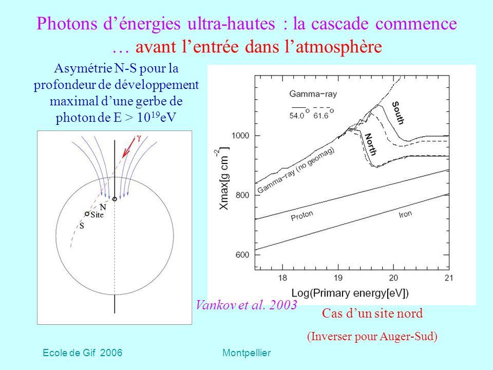 Ecole de Gif 2006Montpellier Photons dénergies ultra-hautes : la cascade commence … avant lentrée dans latmosphère Asymétrie N-S pour la profondeur de développement maximal dune gerbe de photon de E > 10 19 eV Cas dun site nord (Inverser pour Auger-Sud) Vankov et al.