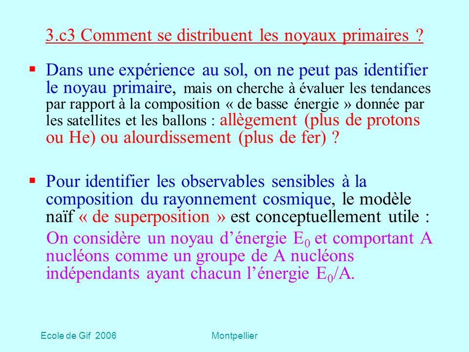 Ecole de Gif 2006Montpellier 3.c3 Comment se distribuent les noyaux primaires .