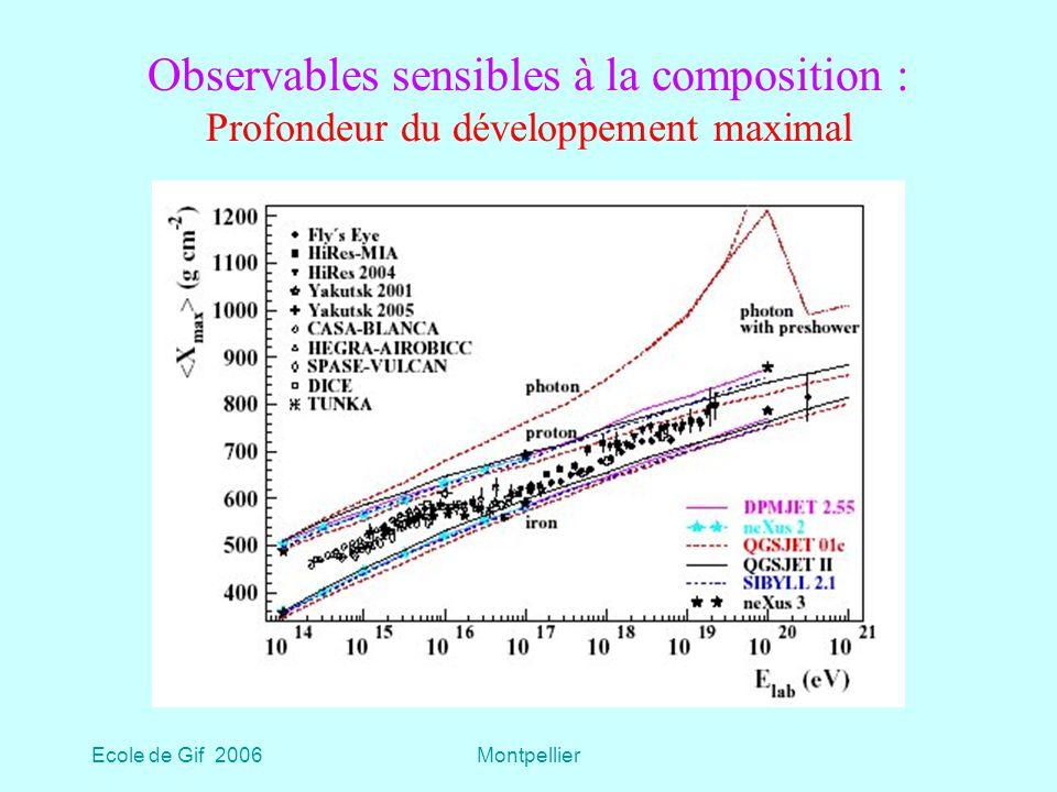 Ecole de Gif 2006Montpellier Observables sensibles à la composition : Profondeur du développement maximal