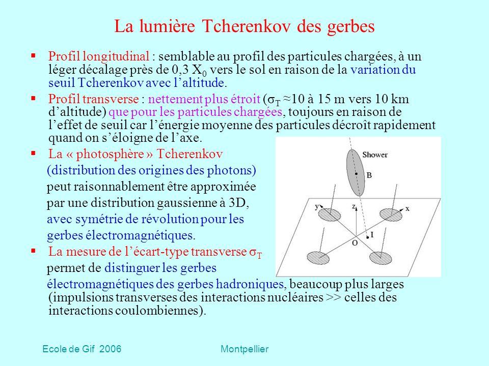Ecole de Gif 2006Montpellier La lumière Tcherenkov des gerbes Profil longitudinal : semblable au profil des particules chargées, à un léger décalage près de 0,3 X 0 vers le sol en raison de la variation du seuil Tcherenkov avec laltitude.