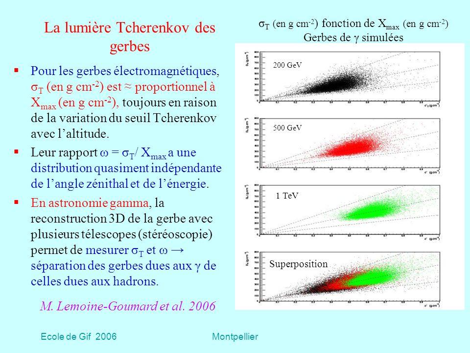 Ecole de Gif 2006Montpellier La lumière Tcherenkov des gerbes Pour les gerbes électromagnétiques, σ T (en g cm -2 ) est proportionnel à X max (en g cm -2 ), toujours en raison de la variation du seuil Tcherenkov avec laltitude.