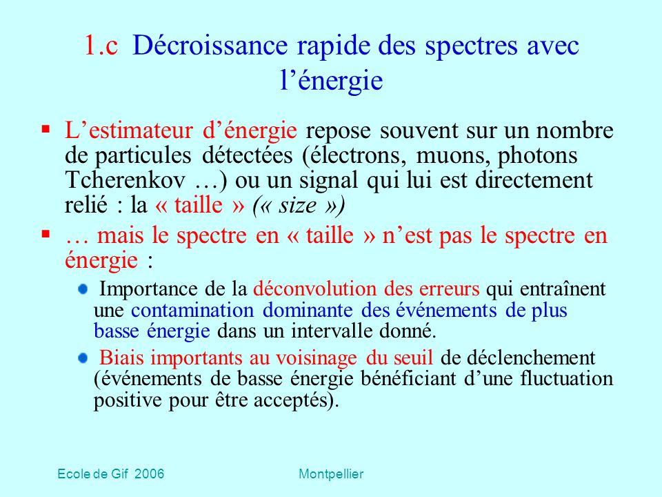 Ecole de Gif 2006Montpellier 3.d2 La lumière de fluorescence des gerbes Contrairement à la lumière Tcherenkov, la lumière de fluorescence de lazote (λ entre 310 et 400 nm) est émise de manière isotrope et peut être détectée très loin (plusieurs dizaines de km) de limpact au sol très grande acceptance bien adaptée aux énergies extrêmes.