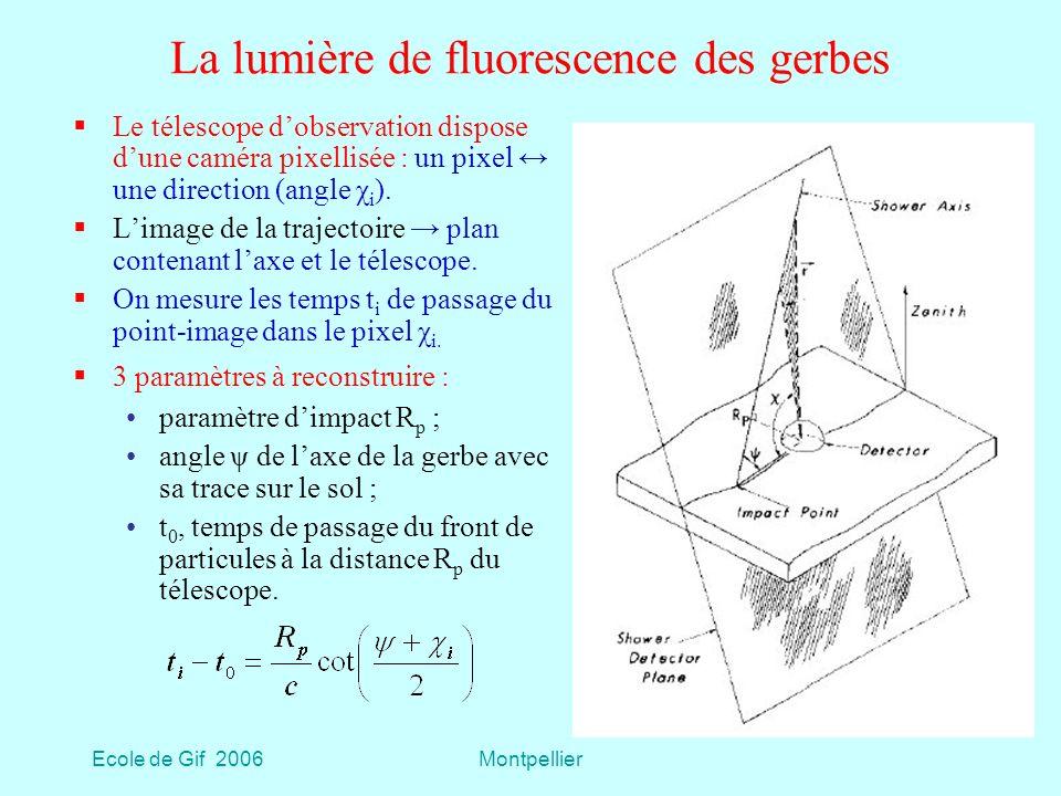 Ecole de Gif 2006Montpellier La lumière de fluorescence des gerbes Le télescope dobservation dispose dune caméra pixellisée : un pixel une direction (angle χ i ).