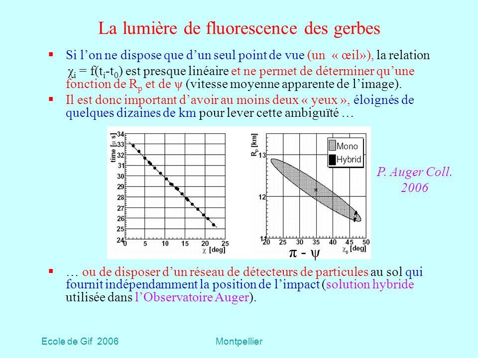Ecole de Gif 2006Montpellier La lumière de fluorescence des gerbes Si lon ne dispose que dun seul point de vue (un « œil»), la relation χ i = f(t i -t 0 ) est presque linéaire et ne permet de déterminer quune fonction de R p et de ψ (vitesse moyenne apparente de limage).
