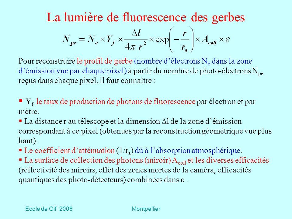 Ecole de Gif 2006Montpellier La lumière de fluorescence des gerbes Pour reconstruire le profil de gerbe (nombre délectrons N e dans la zone démission vue par chaque pixel) à partir du nombre de photo-électrons N pe reçus dans chaque pixel, il faut connaître : Y f le taux de production de photons de fluorescence par électron et par mètre.
