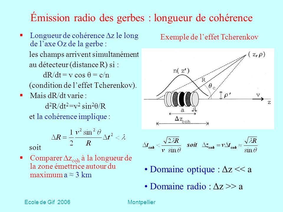 Ecole de Gif 2006Montpellier Émission radio des gerbes : longueur de cohérence Longueur de cohérence Δz le long de laxe Oz de la gerbe : les champs arrivent simultanément au détecteur (distance R) si : dR/dt = v cos θ = c/n (condition de leffet Tcherenkov).