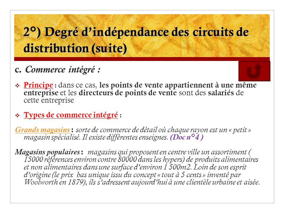 2°) Degré dindépendance des circuits de distribution (suite) c. Commerce intégré : Principe : dans ce cas, les points de vente appartiennent à une mêm