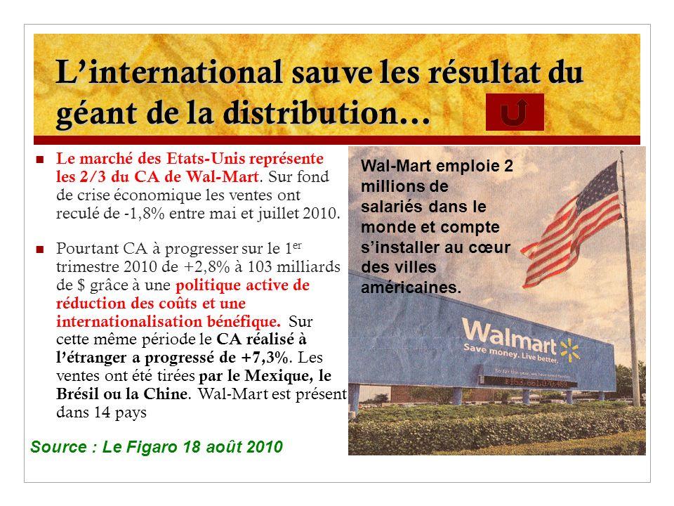 Linternational sauve les résultat du géant de la distribution… Le marché des Etats-Unis représente les 2/3 du CA de Wal-Mart. Sur fond de crise économ