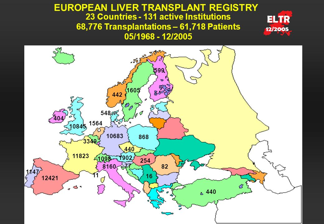 EUROPEAN LIVER TRANSPLANT REGISTRY 23 Countries - 131 active Institutions 68,776 Transplantations – 61,718 Patients 05/1968 - 12/2005 1902 3349 440 548 599 11823 10683 10845 254 404 8160 11 1564 442 868 1147 82 77 12421 1605 1098 440 16 ELTR 12/2005