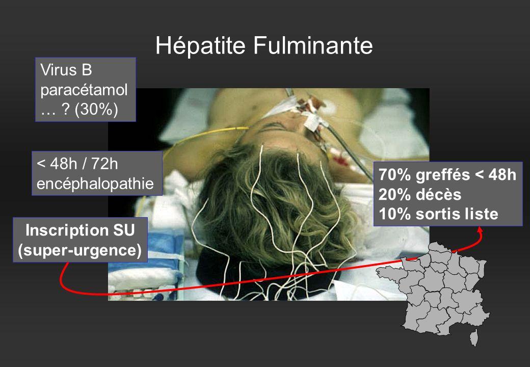 Virus B paracétamol … ? (30%) < 48h / 72h encéphalopathie Hépatite Fulminante Inscription SU (super-urgence) 70% greffés < 48h 20% décès 10% sortis li