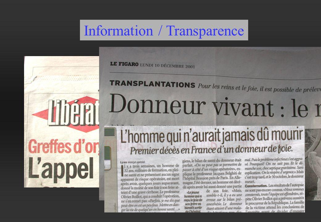 Information / Transparence