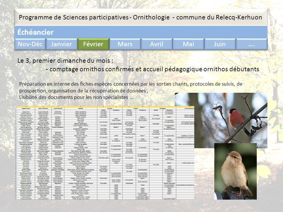 Programme de Sciences participatives - Ornithologie - commune du Relecq-Kerhuon Échéancier Nov-Déc Janvier Février Mars Avril Mai Juin …. Préparation