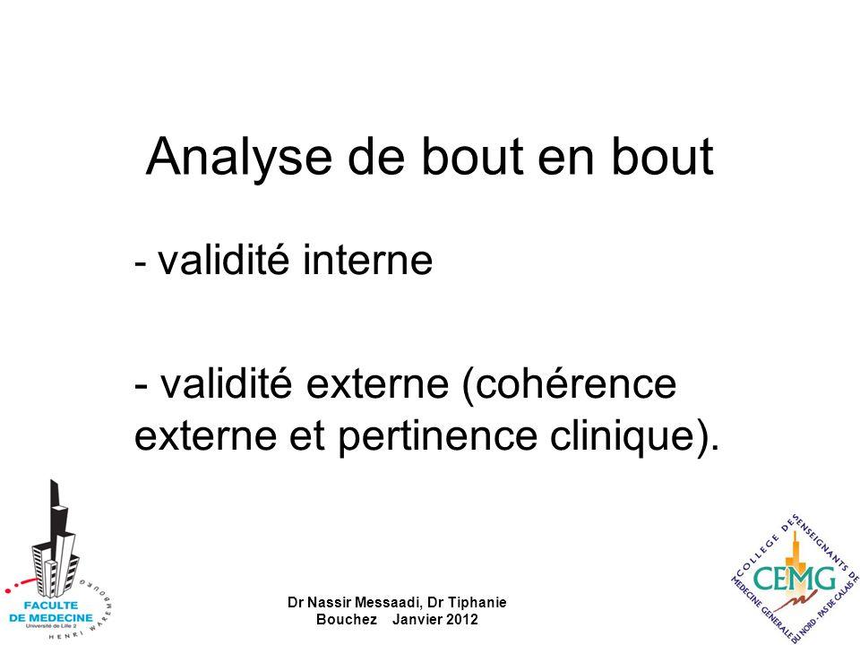 Analyse de bout en bout - validité interne - validité externe (cohérence externe et pertinence clinique). Dr Nassir Messaadi, Dr Tiphanie Bouchez Janv