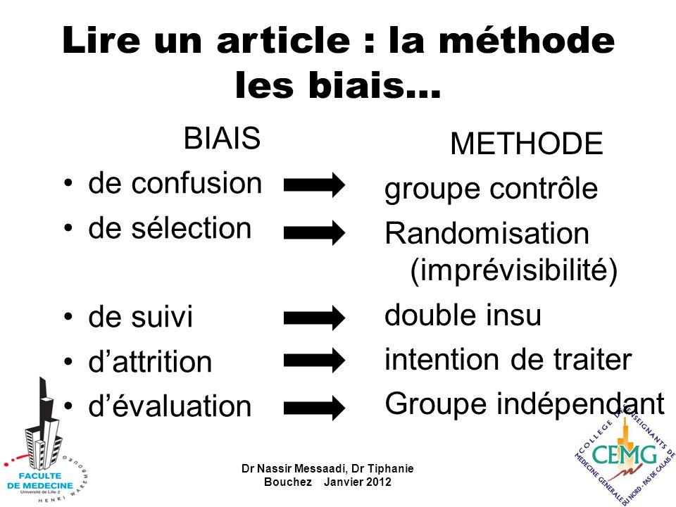 Lire un article : la méthode les biais… BIAIS de confusion de sélection de suivi dattrition dévaluation METHODE groupe contrôle Randomisation (imprévi