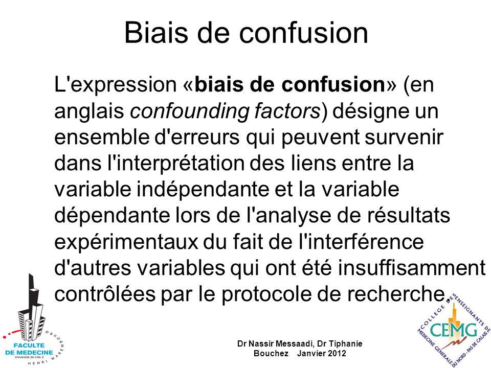 Biais de confusion L'expression «biais de confusion» (en anglais confounding factors) désigne un ensemble d'erreurs qui peuvent survenir dans l'interp