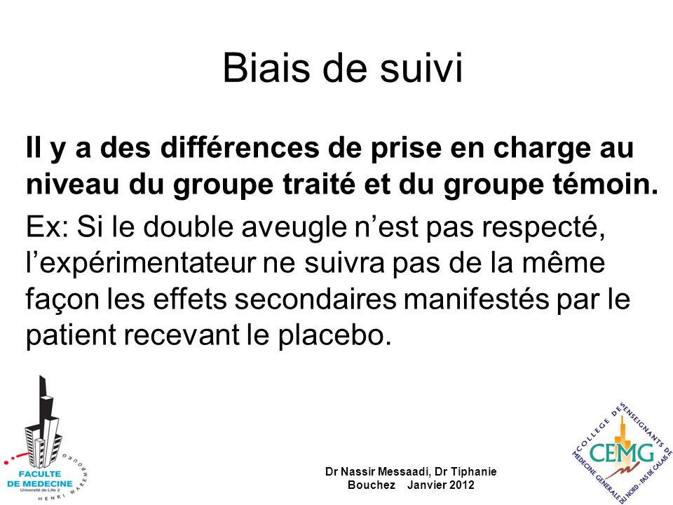Biais de suivi Il y a des différences de prise en charge au niveau du groupe traité et du groupe témoin. Ex: Si le double aveugle nest pas respecté, l