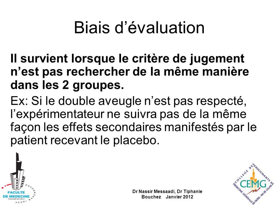 Biais dévaluation Il survient lorsque le critère de jugement nest pas rechercher de la même manière dans les 2 groupes. Ex: Si le double aveugle nest