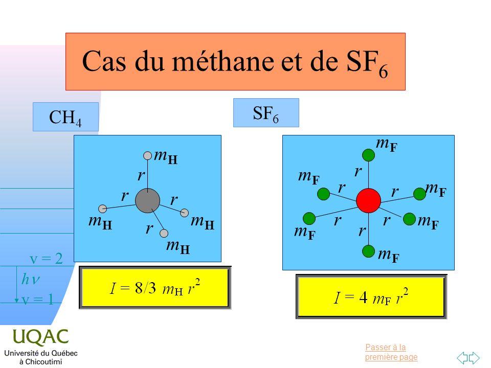Passer à la première page v = 0 v = 1 v = 2 h CH 4 mHmH mHmH mHmH mHmH r r r r Cas du méthane et de SF 6 SF 6 mFmF mFmF mFmF mFmF r r r r mFmF rrmFmF