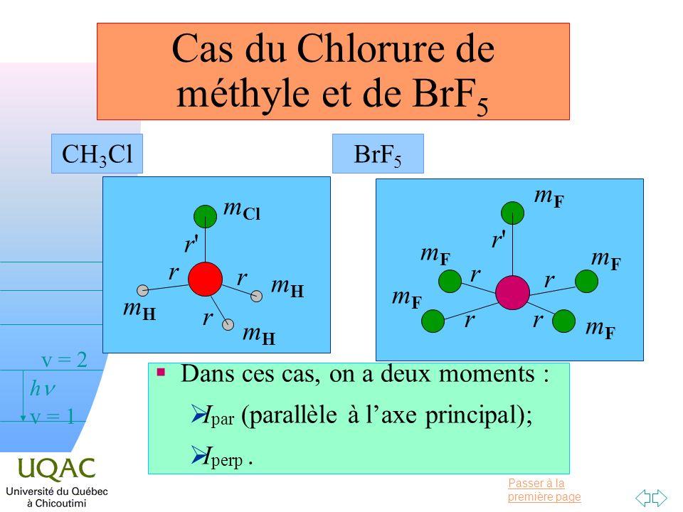 Passer à la première page v = 0 v = 1 v = 2 h CH 3 Cl Cas du Chlorure de méthyle et de BrF 5 BrF 5 mFmF mFmF mFmF r'r' r r r mFmF r mFmF Dans ces cas,