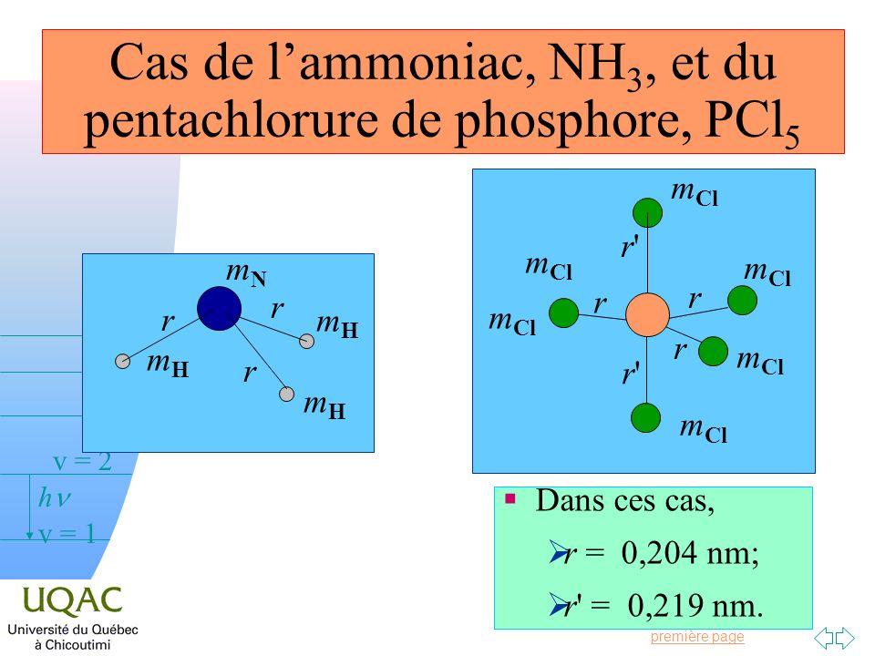 Passer à la première page v = 0 v = 1 v = 2 h Cas de lammoniac, NH 3, et du pentachlorure de phosphore, PCl 5 Dans ces cas, r = 0,204 nm; r' = 0,219 n