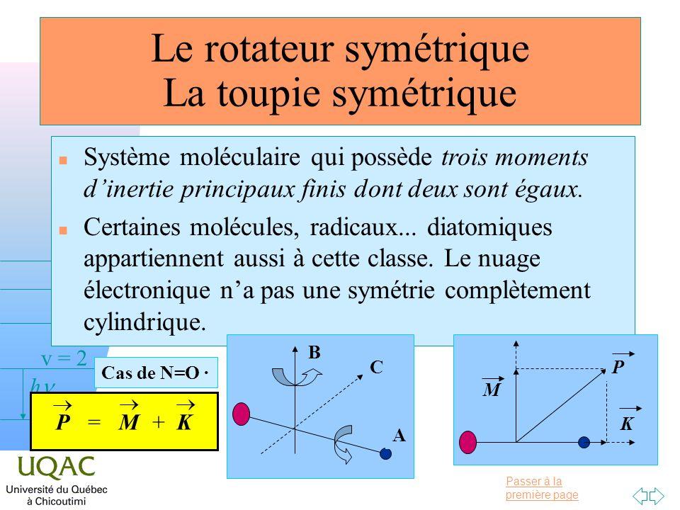 Passer à la première page v = 0 v = 1 v = 2 h Le rotateur symétrique La toupie symétrique n Système moléculaire qui possède trois moments dinertie pri