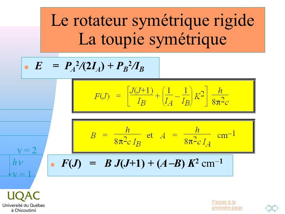 Passer à la première page v = 0 v = 1 v = 2 h Le rotateur symétrique rigide La toupie symétrique n E = P A 2 /(2I A ) + P B 2 /I B F(J) = B J(J+1) + (