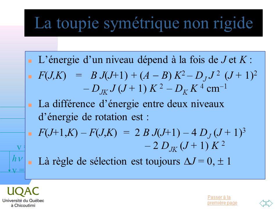 Passer à la première page v = 0 v = 1 v = 2 h La toupie symétrique non rigide n Lénergie dun niveau dépend à la fois de J et K : F(J,K) = B J(J+1) + (