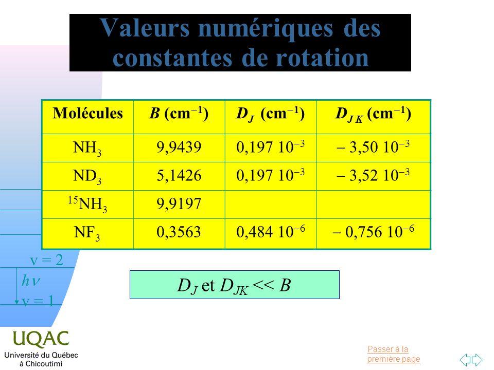 Passer à la première page v = 0 v = 1 v = 2 h Valeurs numériques des constantes de rotation MoléculesB (cm 1 )D J (cm 1 )D J K (cm 1 ) NH 3 9,94390,19