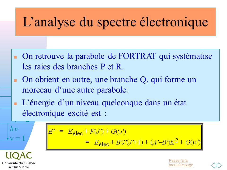 Passer à la première page v = 0 v = 1 v = 2 h Lanalyse du spectre électronique n On retrouve la parabole de FORTRAT qui systématise les raies des bran