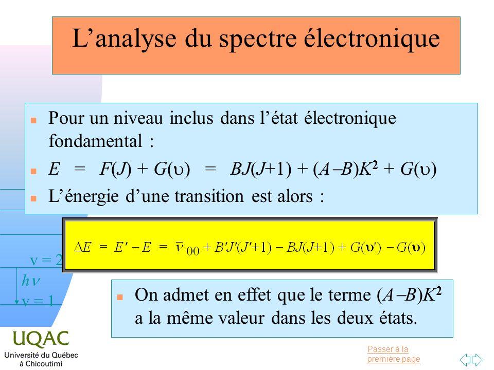 Passer à la première page v = 0 v = 1 v = 2 h n Pour un niveau inclus dans létat électronique fondamental : E = F(J) + G( ) = BJ(J+1) + (A B)K 2 + G(