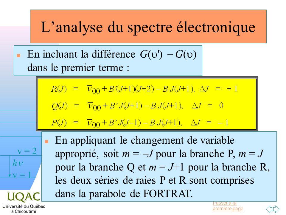 Passer à la première page v = 0 v = 1 v = 2 h En incluant la différence G( ') G( ) dans le premier terme : En appliquant le changement de variable app