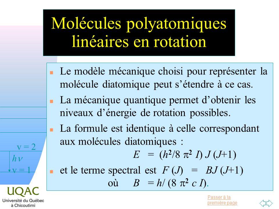 Passer à la première page v = 0 v = 1 v = 2 h Molécules polyatomiques linéaires en rotation n Le modèle mécanique choisi pour représenter la molécule
