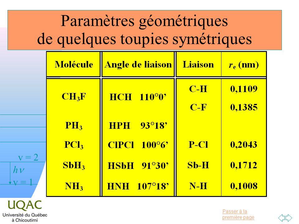 Passer à la première page v = 0 v = 1 v = 2 h Paramètres géométriques de quelques toupies symétriques