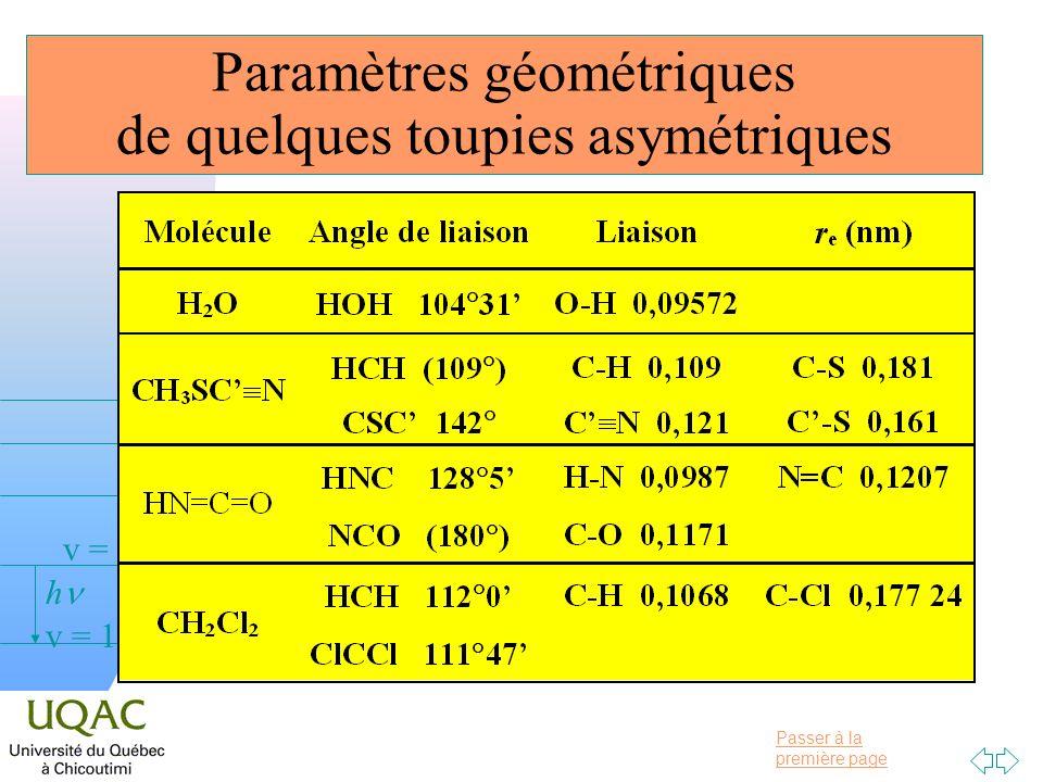 Passer à la première page v = 0 v = 1 v = 2 h Paramètres géométriques de quelques toupies asymétriques