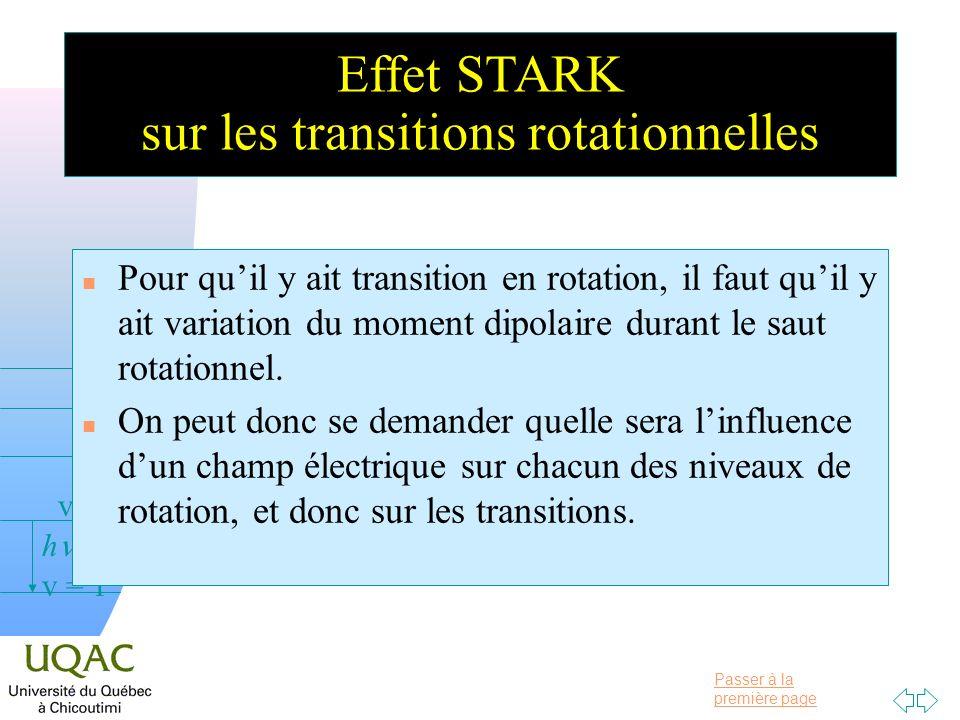 Passer à la première page v = 0 v = 1 v = 2 h Effet STARK sur les transitions rotationnelles n Pour quil y ait transition en rotation, il faut quil y