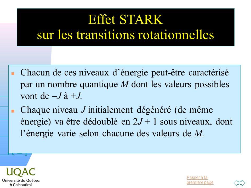Passer à la première page v = 0 v = 1 v = 2 h Effet STARK sur les transitions rotationnelles Chacun de ces niveaux dénergie peut-être caractérisé par