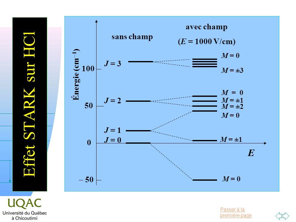 Passer à la première page v = 0 v = 1 v = 2 h Effet STARK sur HCl avec champ (E = 1000 V/cm) J = 0 J = 1 J = 2 J = 3 sans champ Énergie (cm 1 ) 50 100