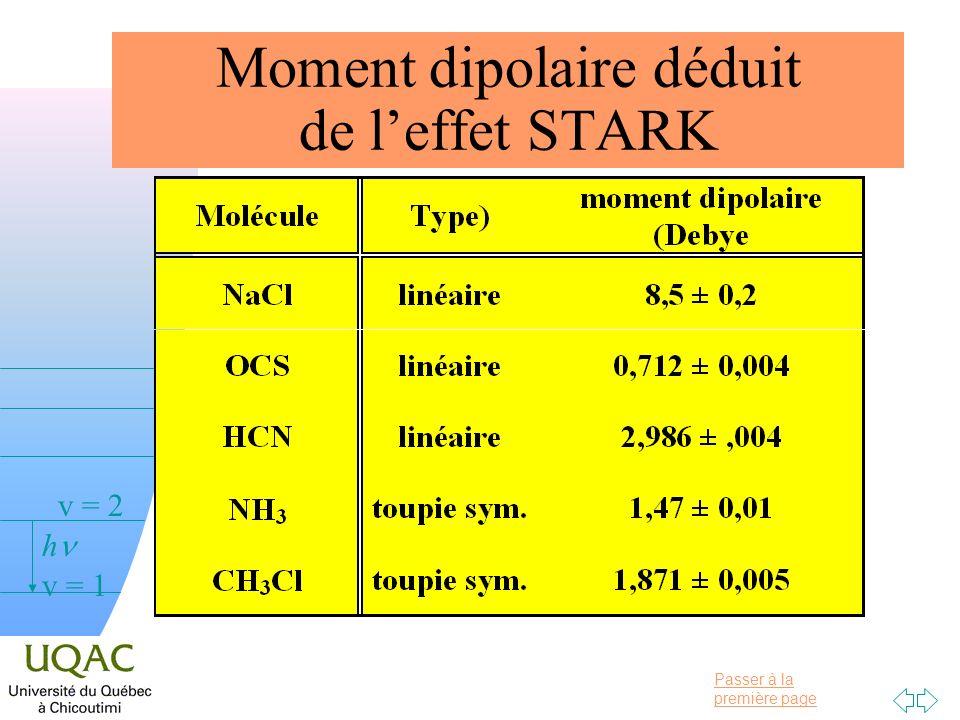 Passer à la première page v = 0 v = 1 v = 2 h Moment dipolaire déduit de leffet STARK
