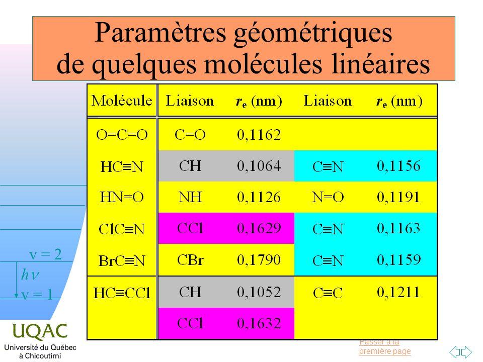 Passer à la première page v = 0 v = 1 v = 2 h Paramètres géométriques de quelques molécules linéaires