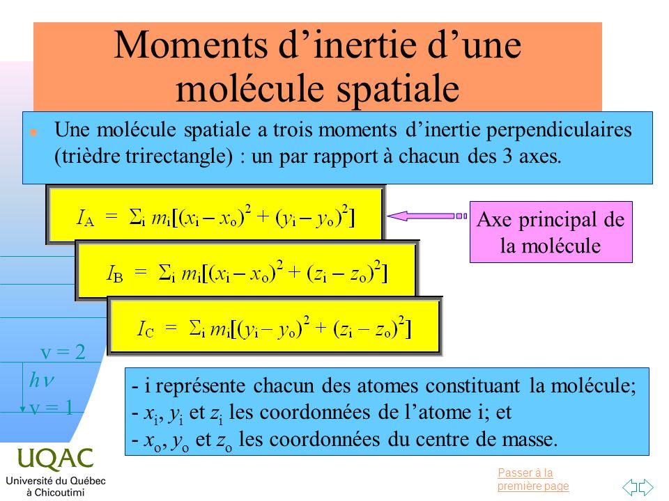 Passer à la première page v = 0 v = 1 v = 2 h Moments dinertie dune molécule spatiale Une molécule spatiale a trois moments dinertie perpendiculaires