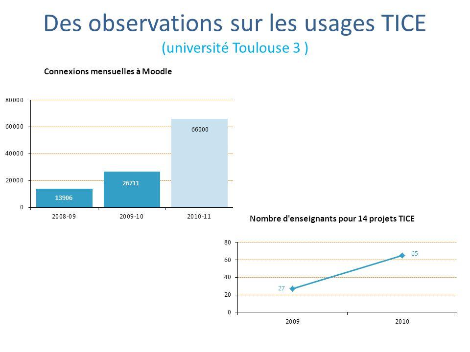 Des observations sur les usages TICE (université Toulouse 3 ) 3