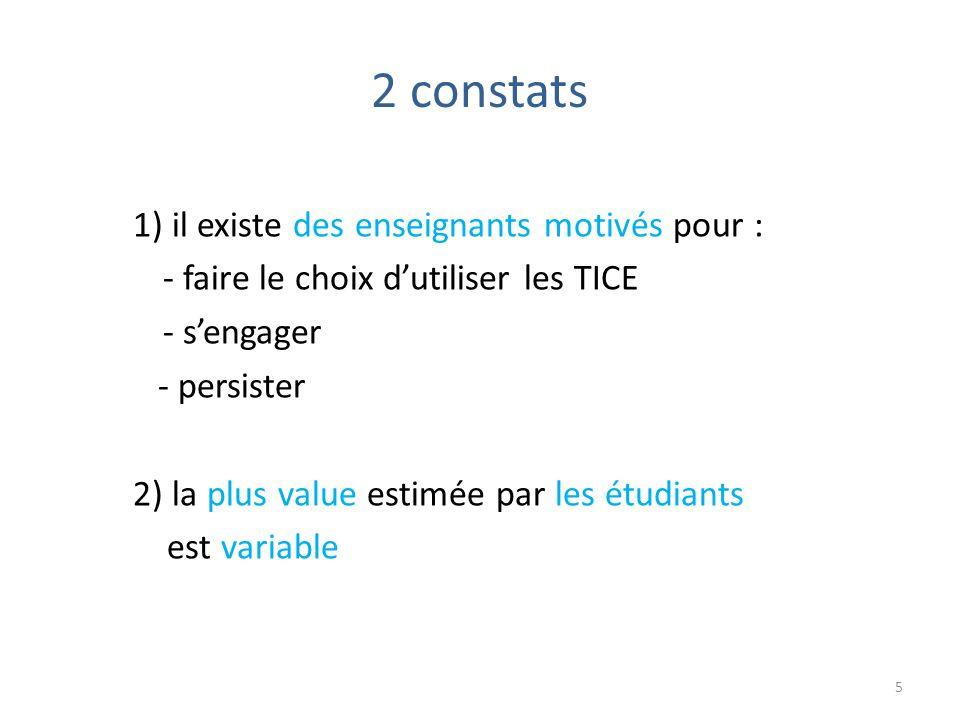 1) il existe des enseignants motivés pour : - faire le choix dutiliser les TICE - sengager - persister 2) la plus value estimée par les étudiants est