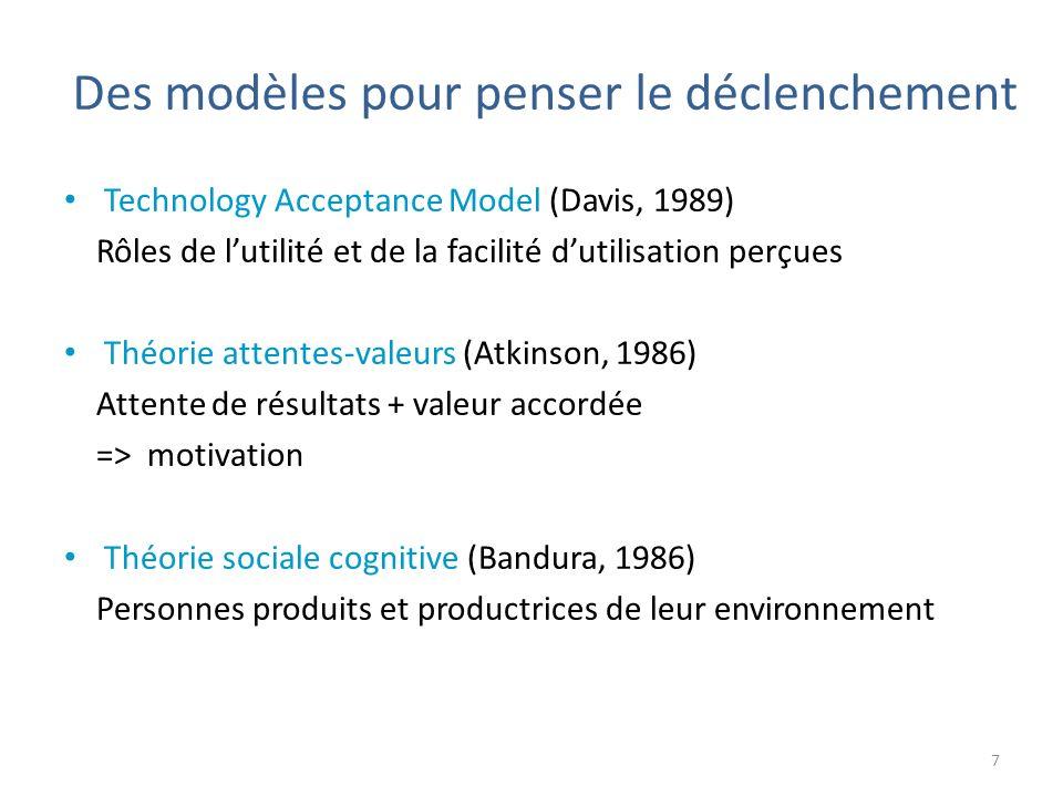 Des modèles pour penser le déclenchement Technology Acceptance Model (Davis, 1989) Rôles de lutilité et de la facilité dutilisation perçues Théorie at