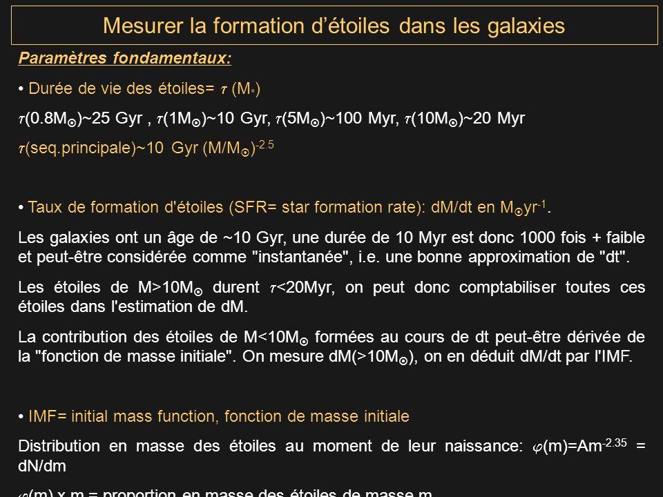 Mesurer la formation détoiles dans les galaxies Paramètres fondamentaux: Durée de vie des étoiles= (M * ) (0.8M )~25 Gyr, (1M )~10 Gyr, (5M )~100 Myr,