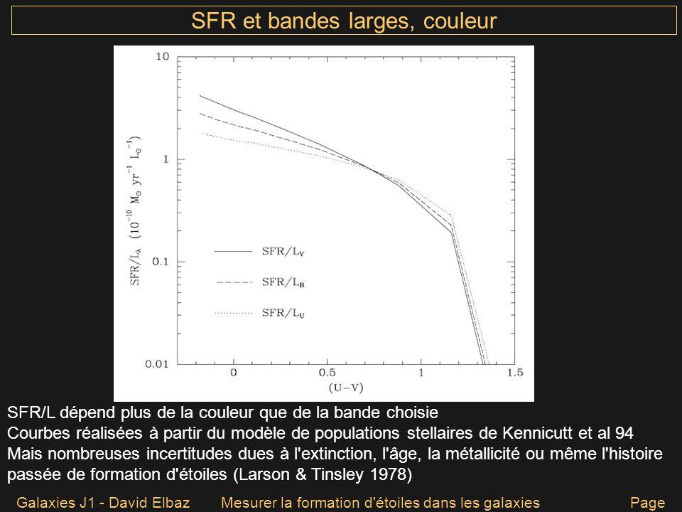 Galaxies J1 - David ElbazMesurer la formation d'étoiles dans les galaxies Page 10 SFR et bandes larges, couleur SFR/L dépend plus de la couleur que de