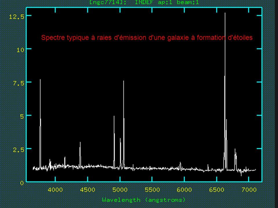 Spectre typique à raies d'émission d'une galaxie à formation d'étoiles