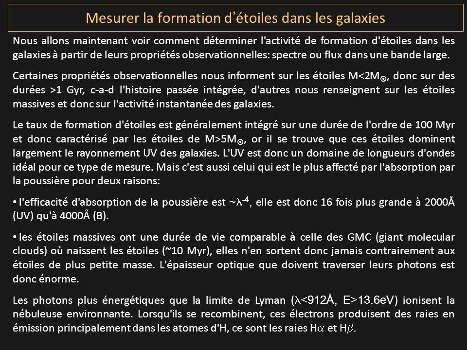 Mesurer la formation détoiles dans les galaxies Nous allons maintenant voir comment déterminer l'activité de formation d'étoiles dans les galaxies à p