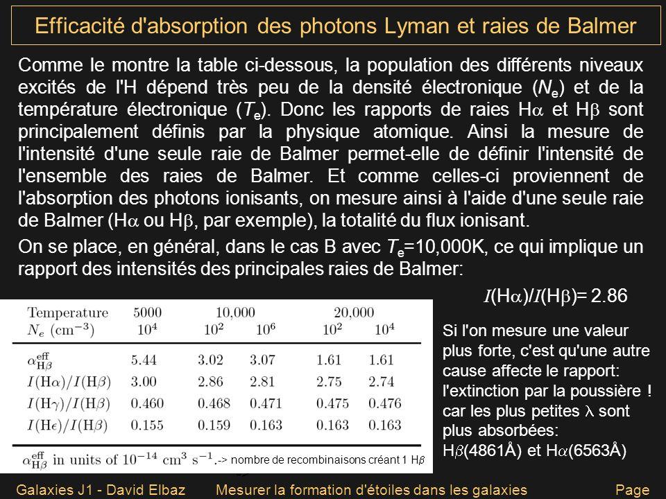 Galaxies J1 - David ElbazMesurer la formation d'étoiles dans les galaxies Page 43 Comme le montre la table ci-dessous, la population des différents ni